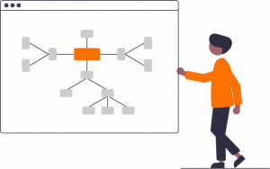 gestión de sistemas